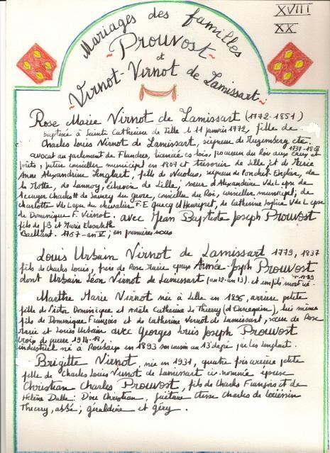 Prouvost-Virnot